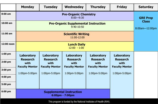 SIPRA-Academic-Schedule